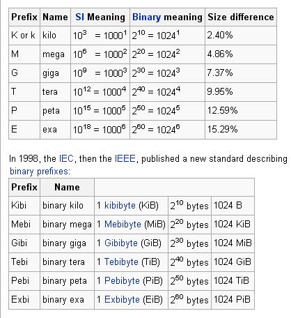 binary แปลว่า