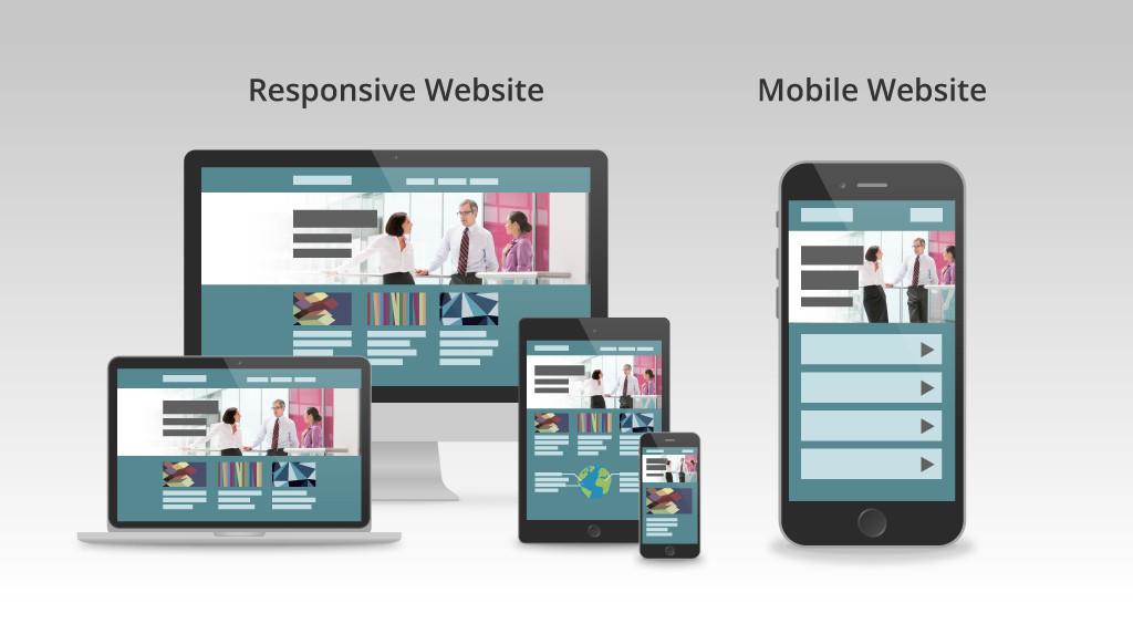 Responsive website เว็บไซต์ที่สามารถดูได้ทุกอุปกรณ์ความกว้างของหน้าจอ