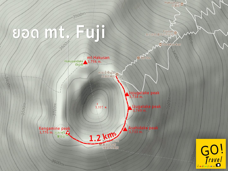 ภูเขาไฟฟูจิ mt. fuji แผนที่