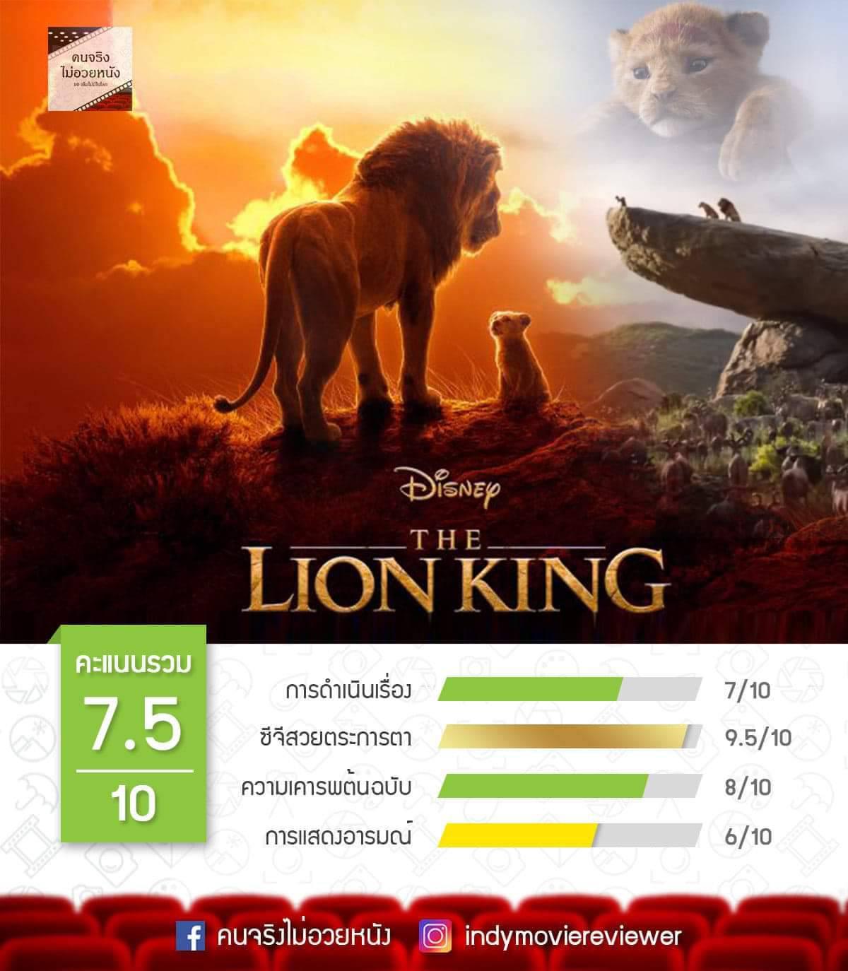 รวว Lion King 2019 7510 คะแนน อาซเพนยา ซมบาเจา
