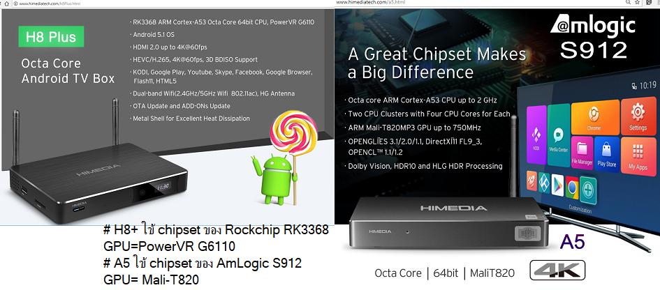 จะซื้อ Android TV Box เอารุ่นไหนดีครับ - Pantip