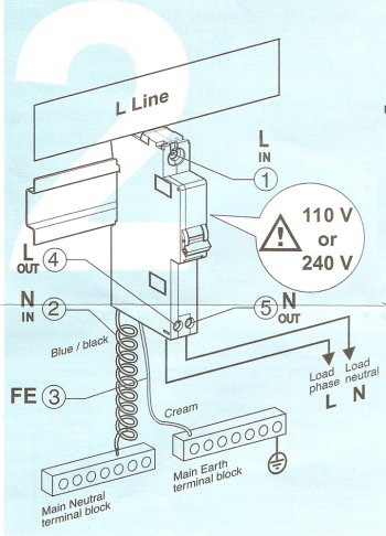 Rcbo O on Distribution Board Wiring Diagram