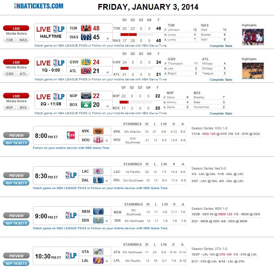 กระทู้เชียร์สดรวม..........NBA 7 Games ...........Jan 3