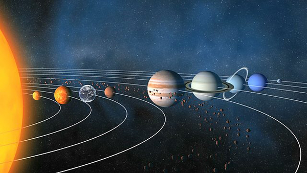map our solar system without pluto - photo #11