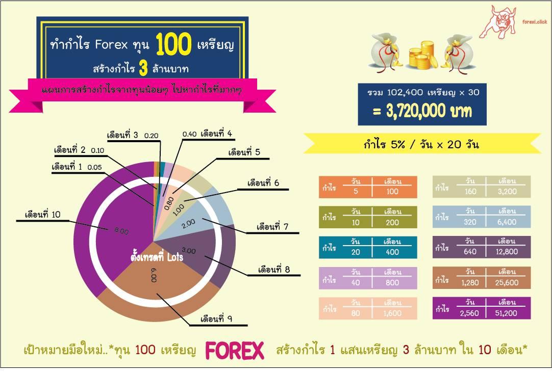 Форекс 10 как оптимизировать советники форекс