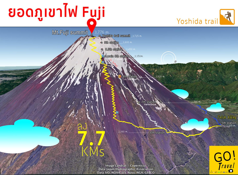 ภูเขาไฟฟูจิ แผนที่