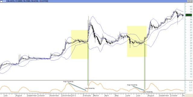 Bollinger bands technical analysis pdf