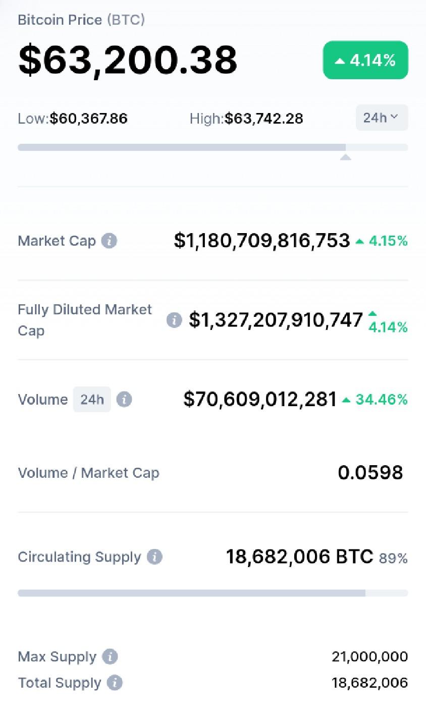 komentar ulaganja u bitcoin najbolje ulaganje u digitalnu valutu 2021