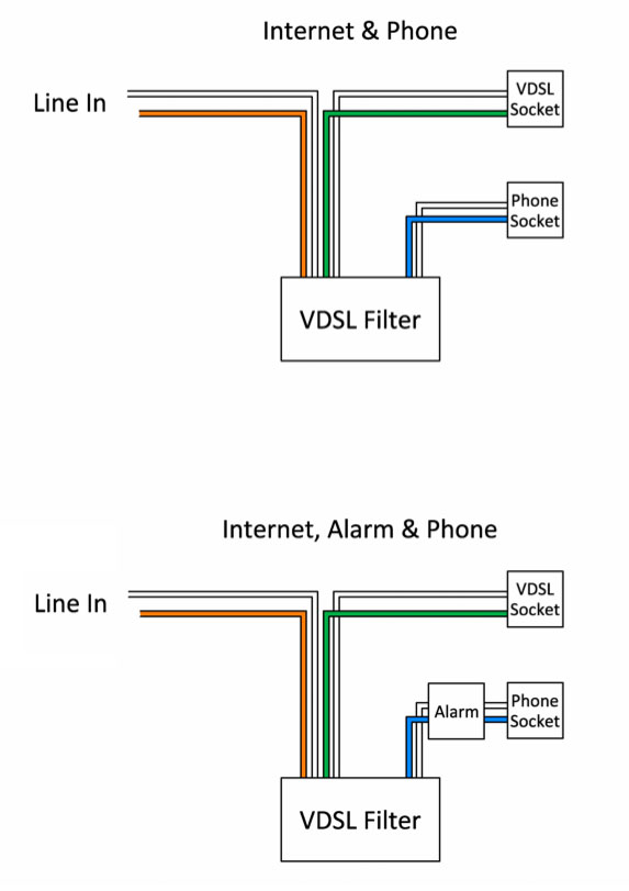 vdsl wiring diagram vdsl image wiring diagram vdsl wiring diagram vdsl auto wiring diagram schematic on vdsl wiring diagram