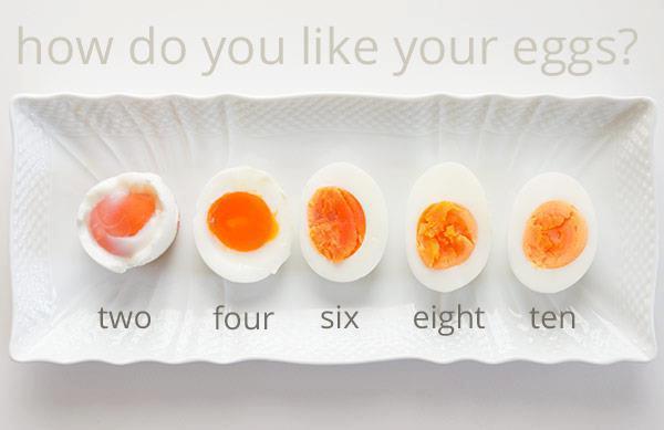 วิธีต้มไข่ให้ได้ดั่งใจ