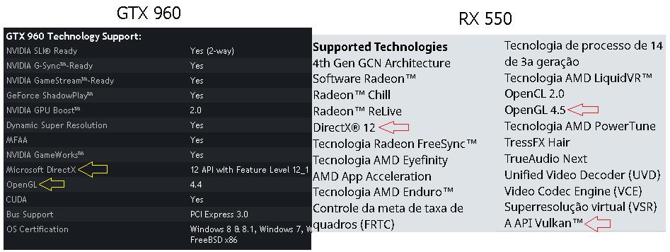 เกมส์พวก battlefield นี้รองรับกับการ์ดจอ nVidia หรือ AMD(ATI
