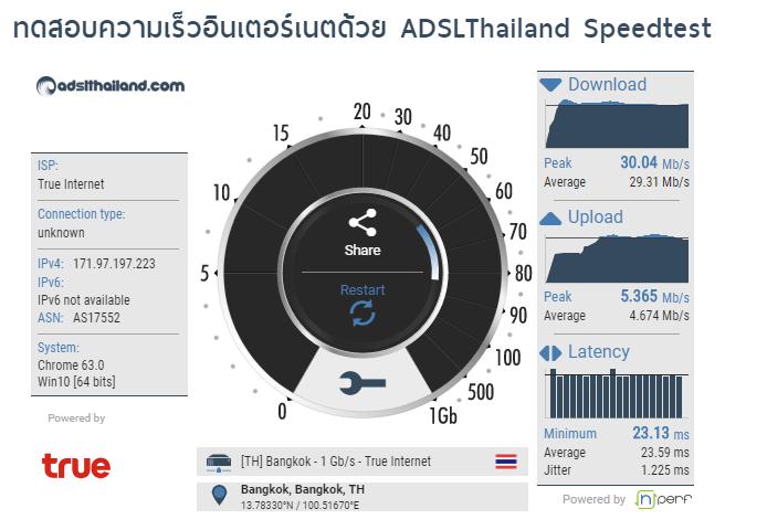 test speed net true