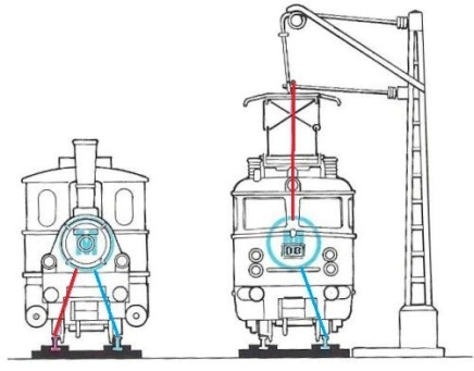 lionel track wiring diagram with Lionel Train Wiring Diagrams on Lionel Train Wiring Diagrams additionally Manual9 together with Model Railroad Layout Wiring Dcc together with Wiring Lionel Train Layouts together with Manual4.