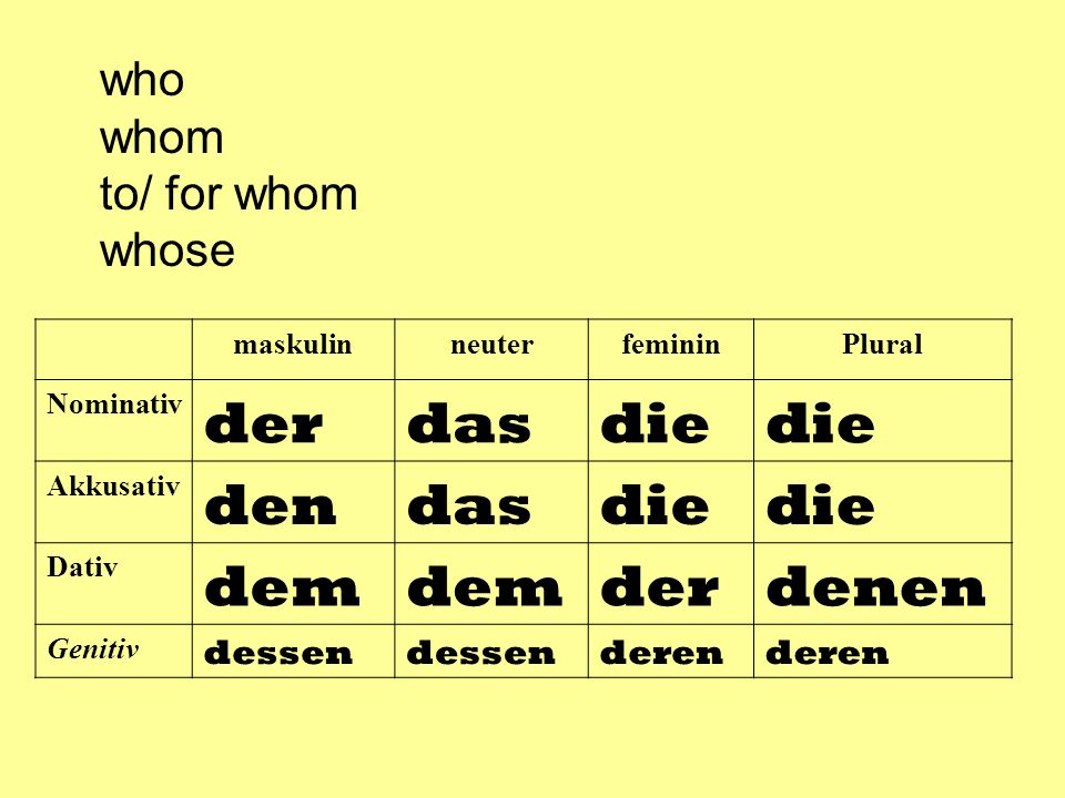 Nominativ genitiv dativ akkusativ for Genitiv dativ akkusativ nominativ