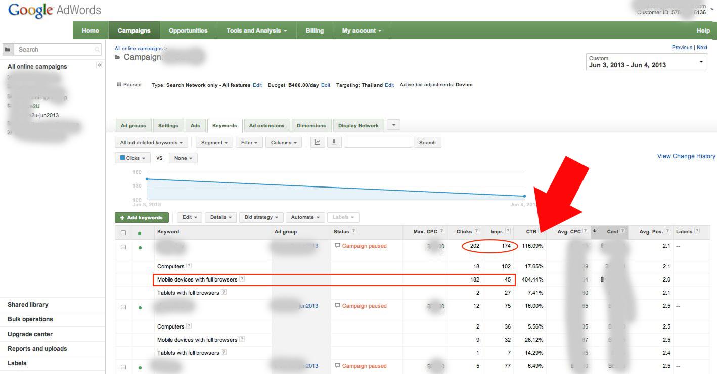 Check google adwords prices реклама сайта вебландия