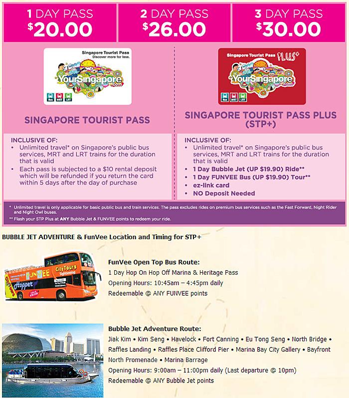 ผลการค้นหารูปภาพสำหรับ Singapore Tourist Pass
