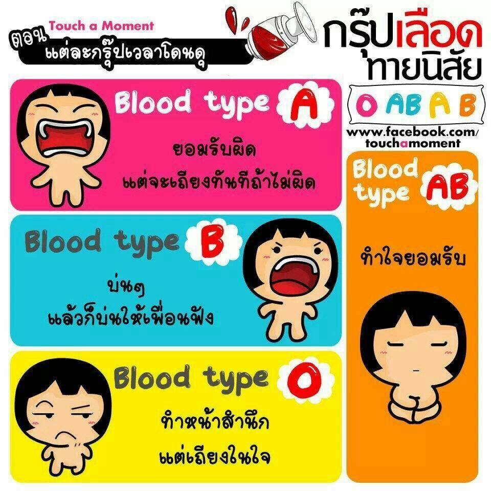 กรุ๊ปเลือด