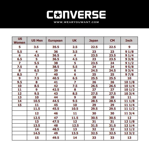 converse เบอร์ 7 เท่ากับ