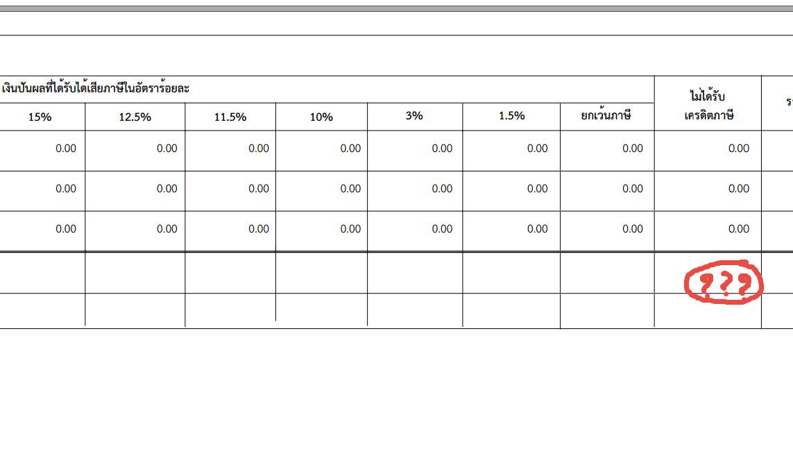 หักภาษี 10% เหลือรับปันผลจริง 0.85 x 90% = 0.765 บาท ราคาวันที่ 12 ก.พ.  2558 10.3 บาท ได้ปันผลคิดเป็น 0.765 x 100 / 10.3 = 7.43% ต่อปี