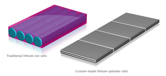 Lithium Polymer with Lithium Ion 1380615219-lithiumpol-o