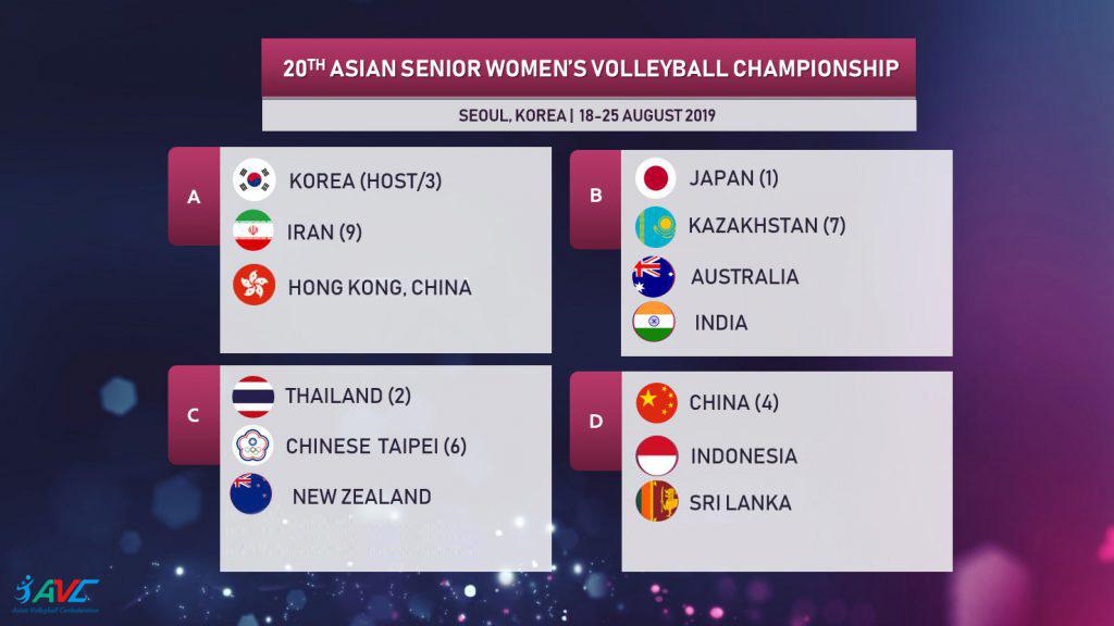 วอลเลย์บอลหญิงไทย ชิงแชมป์เอเชีย 2019