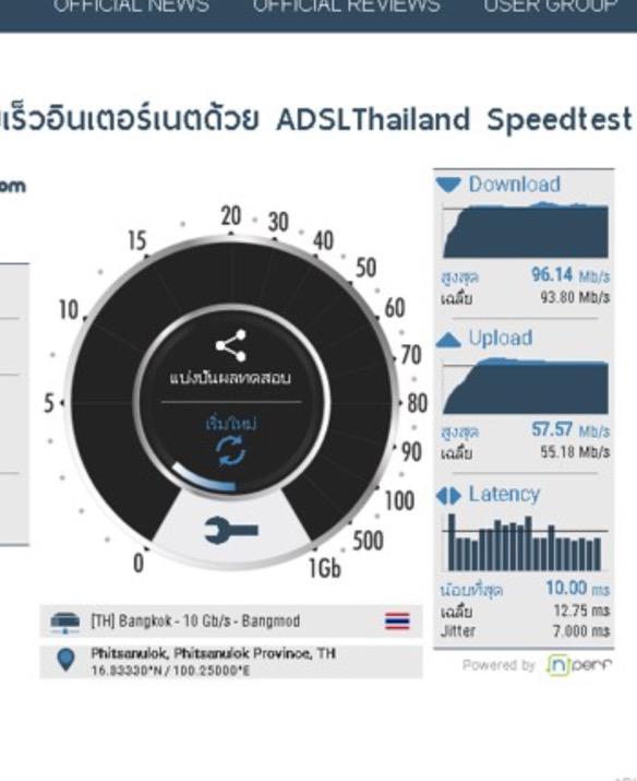Test Speed 3BB Fiber โปร 150/50 Mb ราคา 900 บาท แบบนี้ปกติ