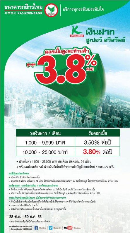 หากสนใจสามารถนำบัตรประจำตัวประชาชน ติดต่อธนาคารกสิกรไทยได้ทุกสาขาที่สะดวก  หรือสอบถามข้อมูลเพิ่มเติม โทร 0 2888 8888 กด 0 กด 2 ทุกวัน ตลอด 24 ชม. ค่ะ