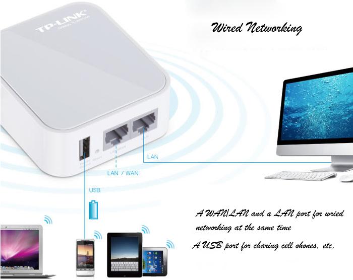 รบกวน ใครตงคา กลอง cctv ใน router true รน Humax