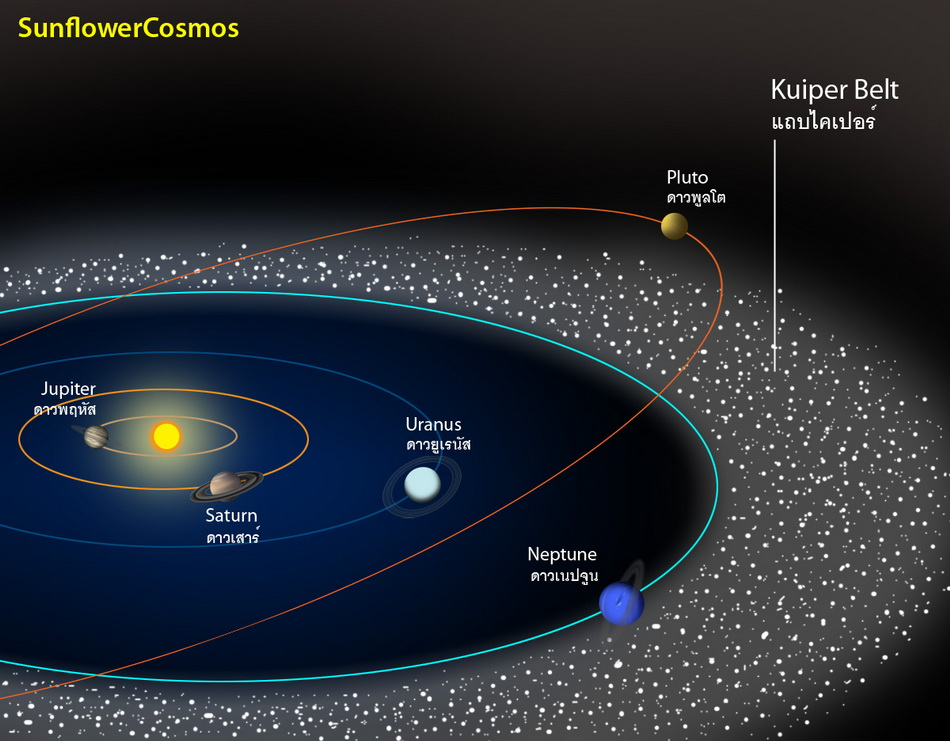 is asteroid belt a former planet - 950×741