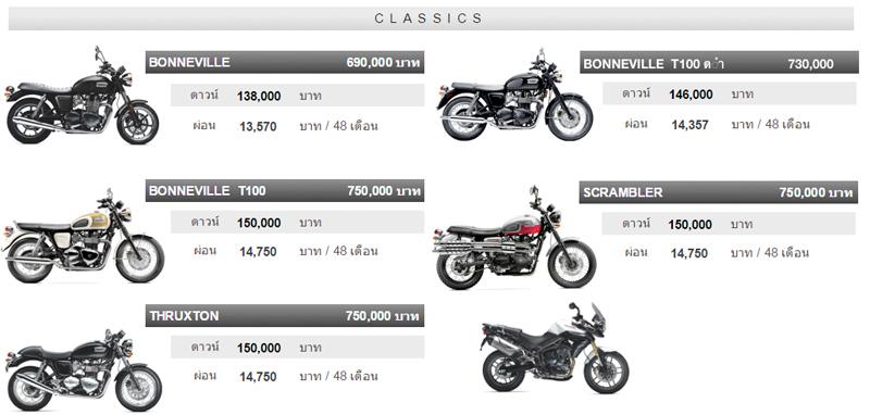 Ducati Scrambler Thailand Pantip