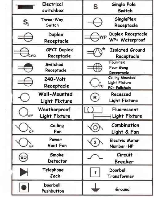จะขอแบบวงจรไฟฟ้าภายในอาคารครับ มีตัวอย่างให้ดู Pantip