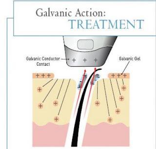 Body Galvanic Spa Pantip
