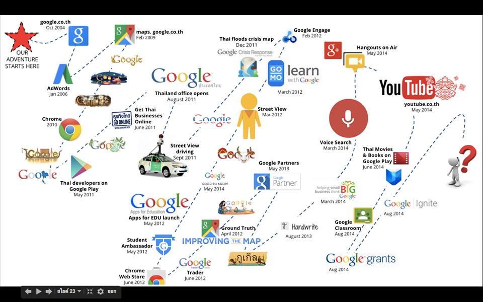 google thailand office company google google thailand u201c