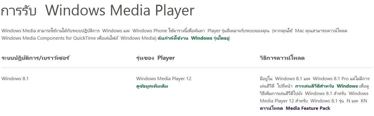 Windows 8 1 เล่นแผ่น VCD และ DVD ไม่ได้ ต้องทำอย่างไรคะ - Pantip