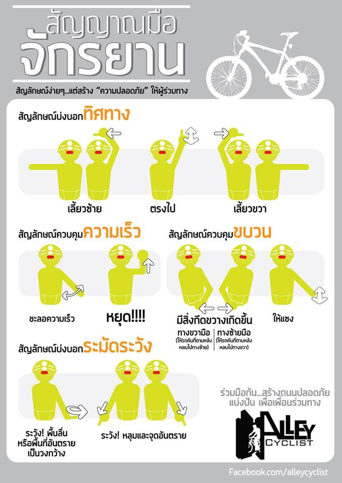สัญญาณมือ และการขี่จักรยานบนถนน