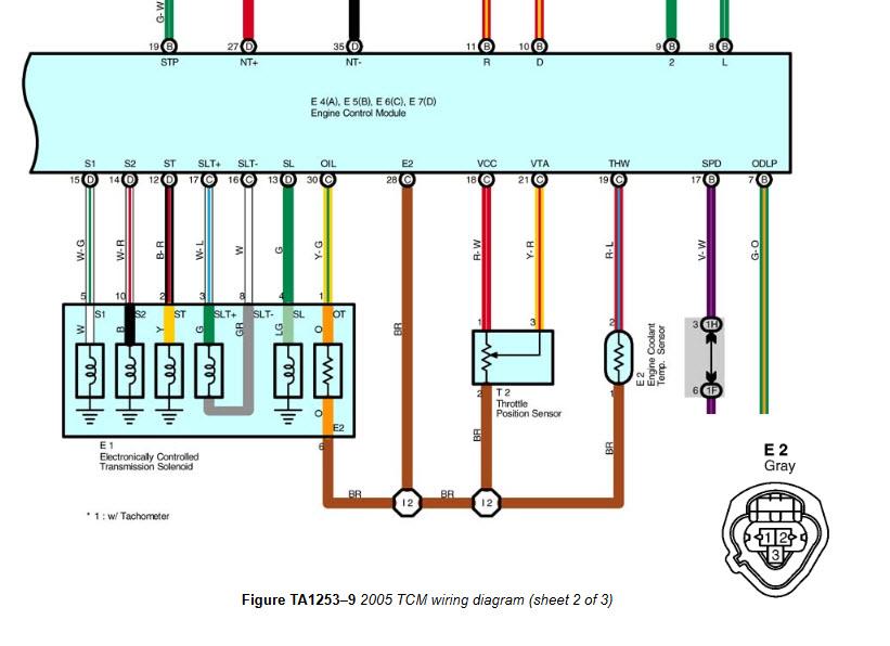 Wiring Diagram Toyota Vios : Wiring diagram toyota new vios choice image