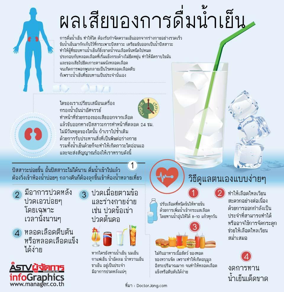 การดื่มน้ำอุ่น