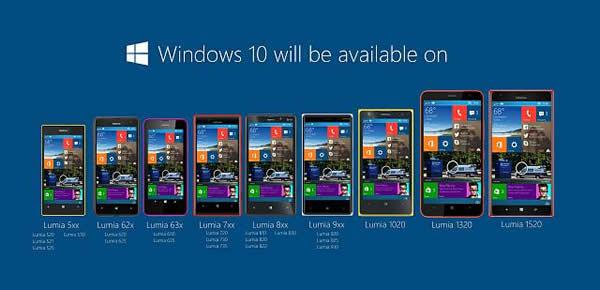 มีการยืนยันจาก Microsoft ว่าโทรศัพท์มือถือรุ่นที่จะได้รับการอัพเกรดเป็น Windows  10 ก็คือ Nokia Lumia 930, Nokia Lumia 735, Microsoft Lumia 435 ...