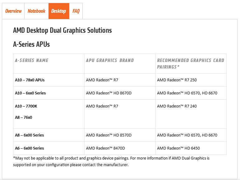 A8 7600,Amd Radeon R7 สามารถ Crossfire กับการ์ดจออันไหนได้