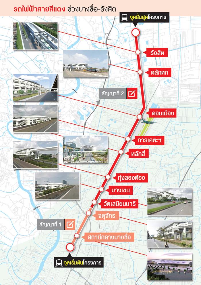 ทำไมรถไฟฟ้าสายสีแดง ไม่สร้างผ่าน ฟิวเจอร์พาร์ค รังสิต โดยสร้างต่อจาก bts  ,จตุจักร ( สายสีเขียว)