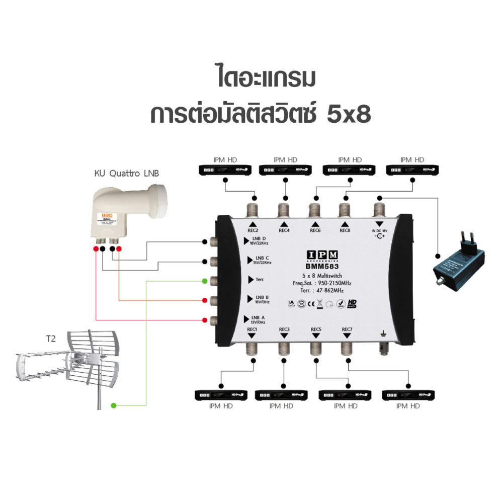 1 Truegmm C Band Lnb Circuit Diagram Ku Hi Lo 4 Universal Ipm True 2