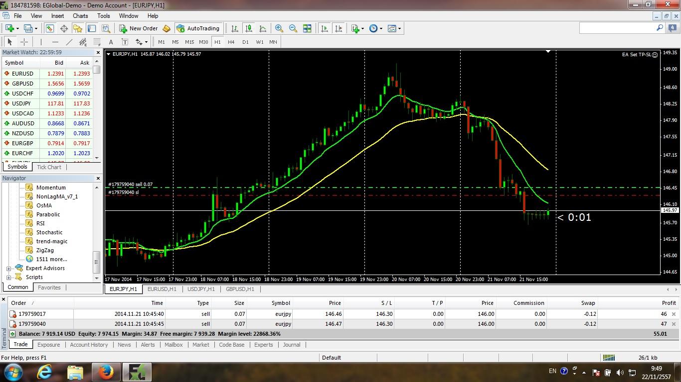 Trade forex pantip
