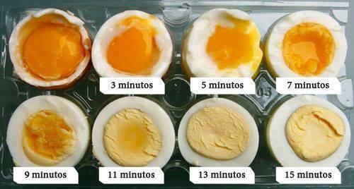 ไข่ต้ม