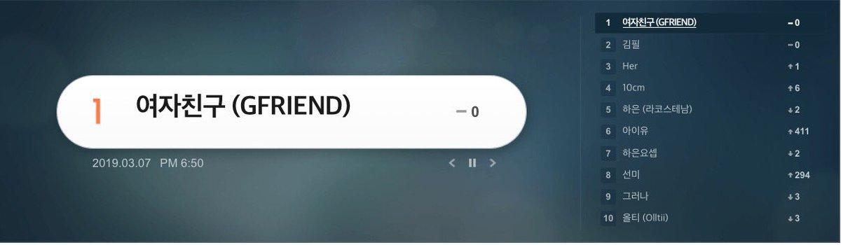 GFRIEND] ติดคำค้นหาที่ 1 Melon ข่าว ost ซีรีส์ web-drama
