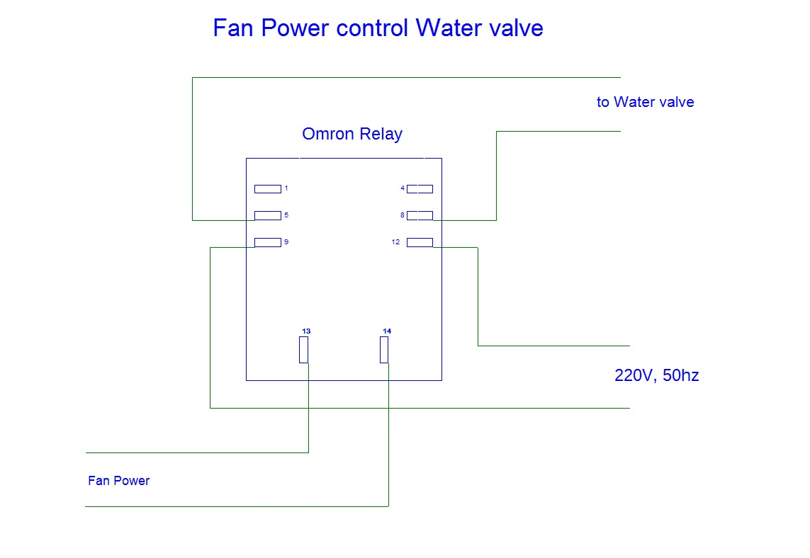 1365266917 FanPowerCo o my2n d2 dc24 s omron automation and safety relays digikey on omron omron my2k wiring diagram at creativeand.co