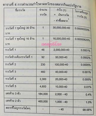 d-link thailand