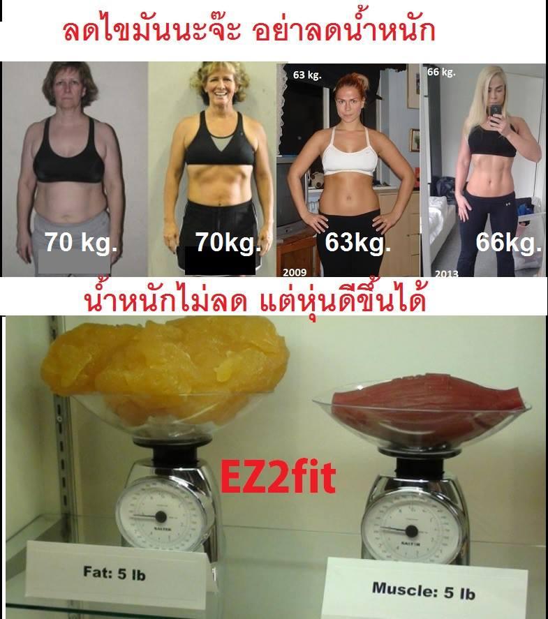 ใครต้องการลดน้ำหนัก แบบ