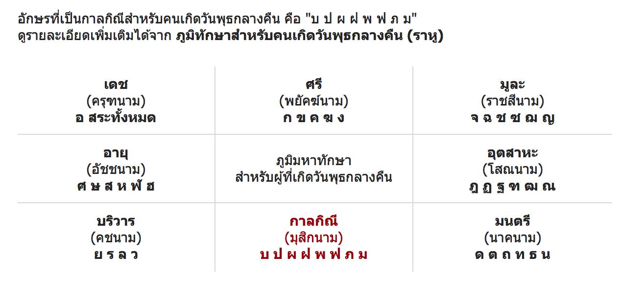 horoscope thaiorc fortunename tuesday