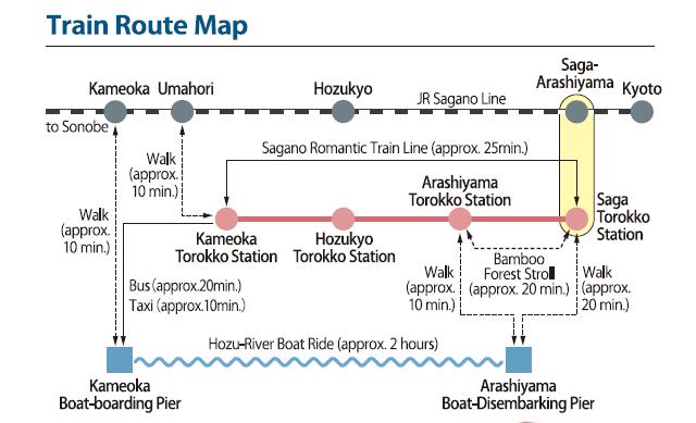 ผลการค้นหารูปภาพสำหรับ sagano romantic train map